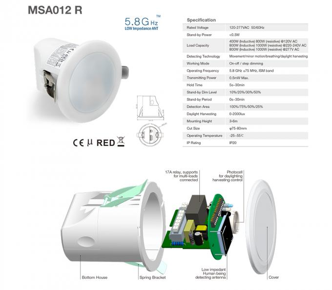 1-10v Dimmable 운동 측정기 MSA012 R